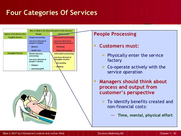 <ul><li>People Processing </li></ul><ul><li>Customers must: </li></ul><ul><ul><li>Physically enter the service factory </l...