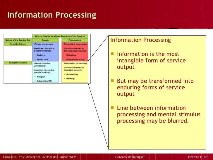 Information Processing <ul><li>Information Processing </li></ul><ul><li>Information is the most intangible form of service...