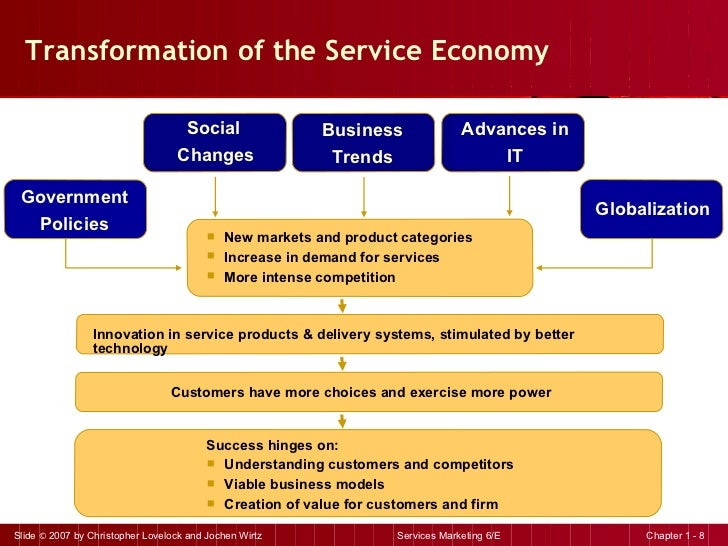 Transformation of the Service Economy Government Policies Business Trends Social  Changes Advances in IT Globalization Inn...