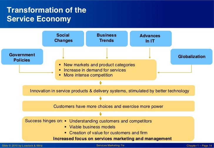 Transformation of the    Service Economy!                                    Social!             Business !              ...