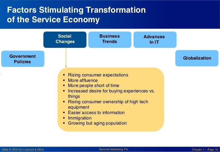 Factors Stimulating Transformation   of the Service Economy !                                    Social!                Bu...