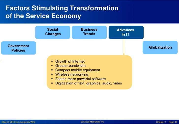 Factors Stimulating Transformation   of the Service Economy !                                    Social!                  ...