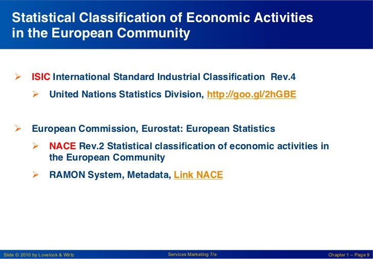 Statistical Classification of Economic Activities   in the European Community!     Ø ISIC International Standard Industri...