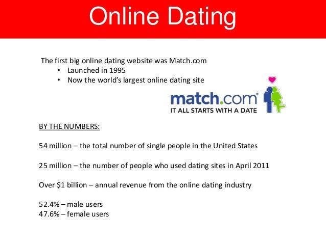 dating websites annual revenue