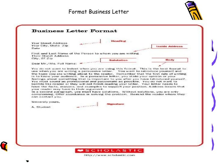 Example Formal Letter Writing Business Plan Sample Format Of Letters