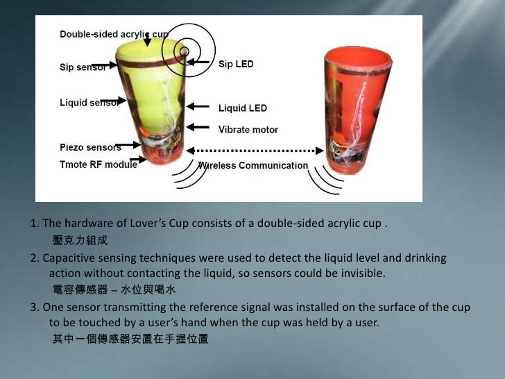 1.The hardware of Lover's Cup consists of a double-sided acrylic cup .<br />壓克力組成<br />2.Capacitive sensing techniques wer...