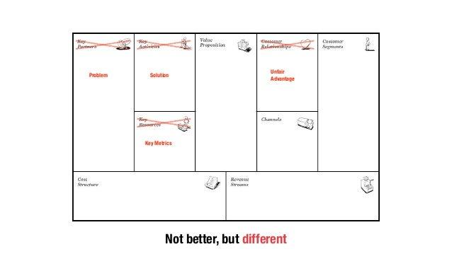 Problem Solution Unfair Advantage Key Metrics Not better, but different