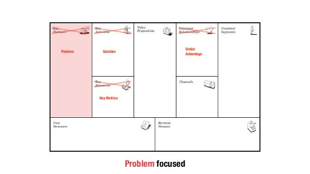 Problem Solution Unfair Advantage Key Metrics Problem focused