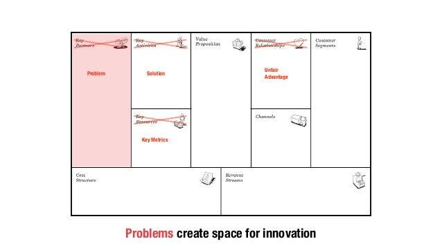 Problem Solution Unfair Advantage Key Metrics Problems create space for innovation
