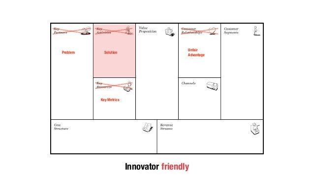 Problem Solution Unfair Advantage Key Metrics Innovator friendly
