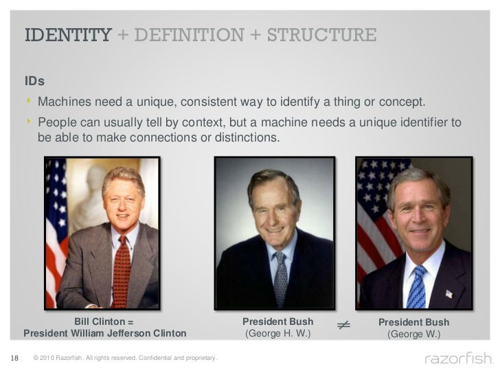 IDENTITY + DEFINITION + STRUCTURE       IDs      ‣ Machines need a unique, consistent way to identify a thing or concept. ...