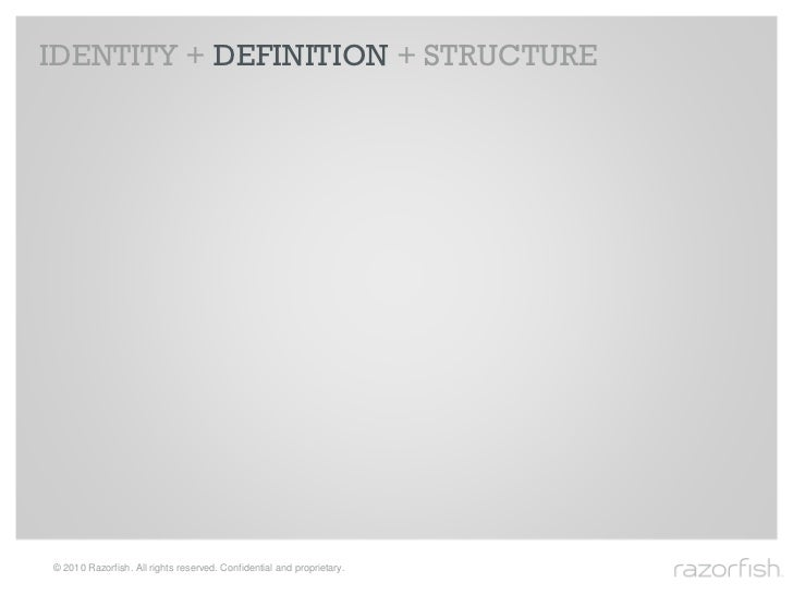 IDENTITY + DEFINITION + STRUCTURE     © 2010 Razorfish. All rights reserved. Confidential and proprietary.