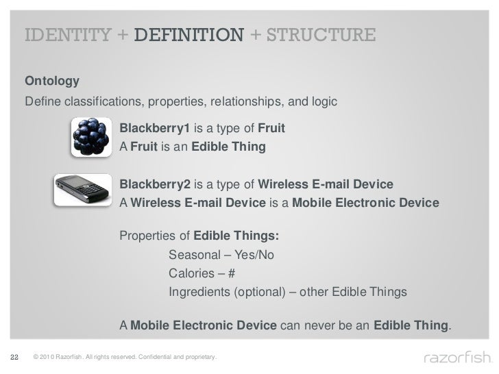 IDENTITY + DEFINITION + STRUCTURE       Ontology      Define classifications, properties, relationships, and logic        ...