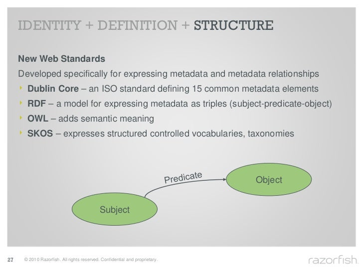 IDENTITY + DEFINITION + STRUCTURE       New Web Standards      Developed specifically for expressing metadata and metadata...