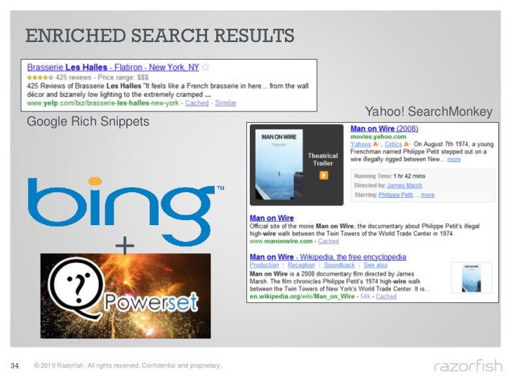 ENRICHED SEARCH RESULTS                                                                                Yahoo! SearchMonkey...
