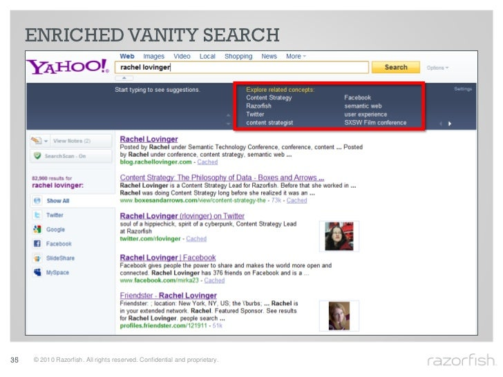 ENRICHED VANITY SEARCH     35   © 2010 Razorfish. All rights reserved. Confidential and proprietary.