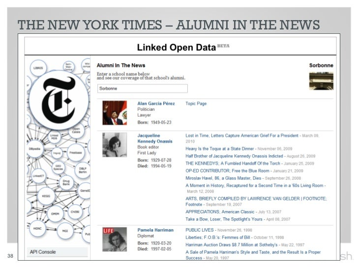 THE NEW YORK TIMES – ALUMNI IN THE NEWS     38   © 2010 Razorfish. All rights reserved. Confidential and proprietary.