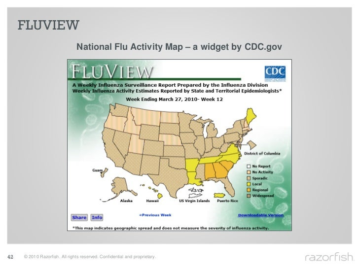 FLUVIEW                                 National Flu Activity Map – a widget by CDC.gov     42   © 2010 Razorfish. All rig...