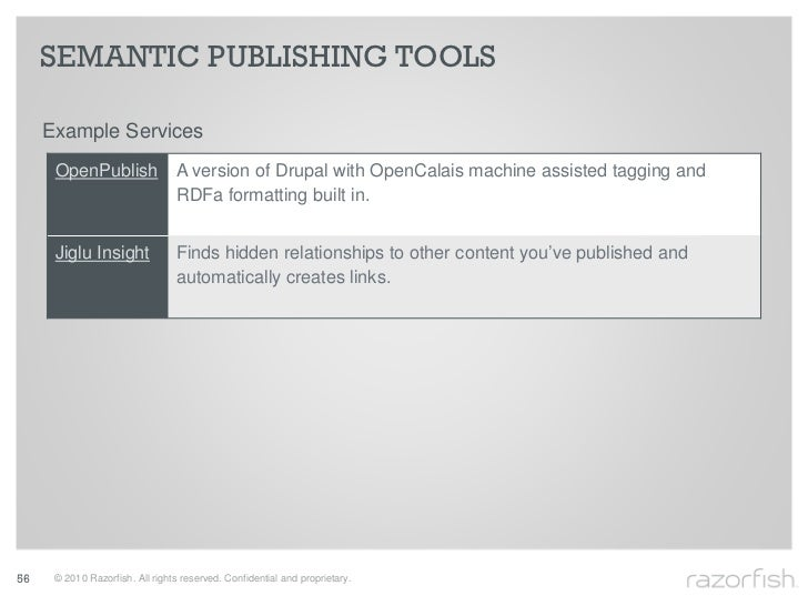 SEMANTIC PUBLISHING TOOLS       Example Services       OpenPublish                A version of Drupal with OpenCalais mach...