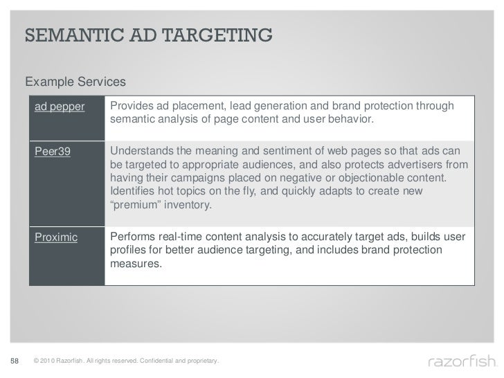 SEMANTIC AD TARGETING       Example Services       ad pepper                  Provides ad placement, lead generation and b...