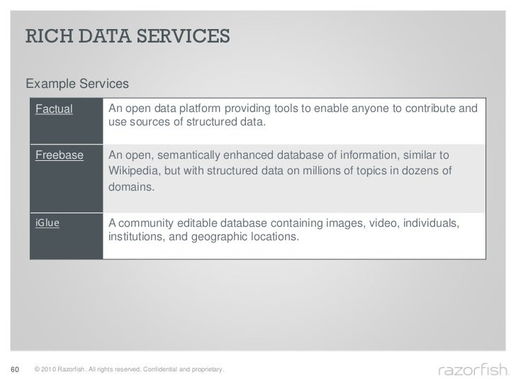 RICH DATA SERVICES       Example Services       Factual                   An open data platform providing tools to enable ...