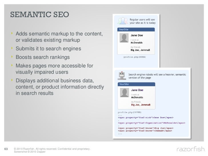 SEMANTIC SEO       ‣ Adds semantic markup to the content,        or validates existing markup      ‣ Submits it to search ...