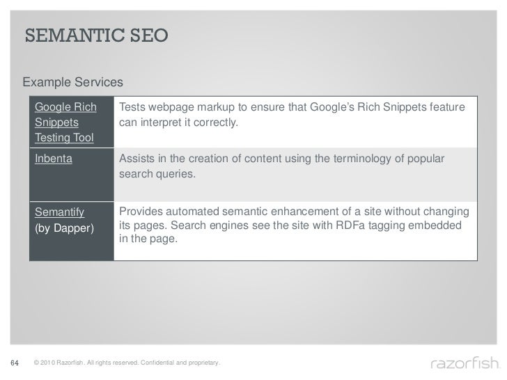 SEMANTIC SEO       Example Services       Google Rich                    Tests webpage markup to ensure that Google's Rich...