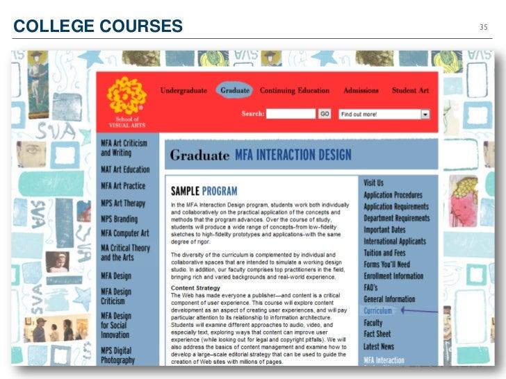 COLLEGE COURSES                          35 College Courses ContentsMagazine.com ©2011 Razorfish. All rights reserved.