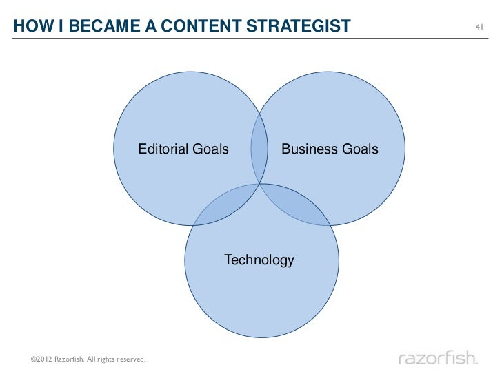 HOW I BECAME A CONTENT STRATEGIST                                         41                                   Editorial G...