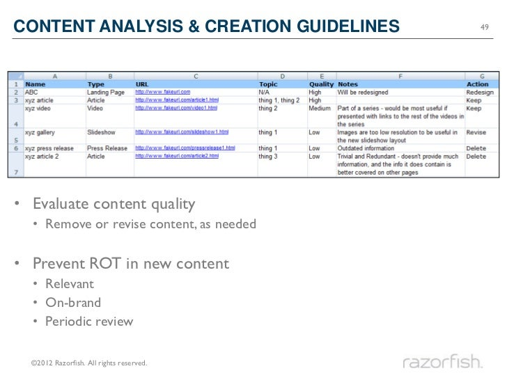 CONTENT ANALYSIS & CREATION GUIDELINES    49• Evaluate content quality  • Remove or revise content, as needed• Prevent ROT...