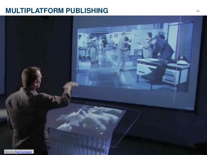 MULTIPLATFORM PUBLISHING                     76     ©2012 Razorfish. All rights reserved.Source: Fast Company