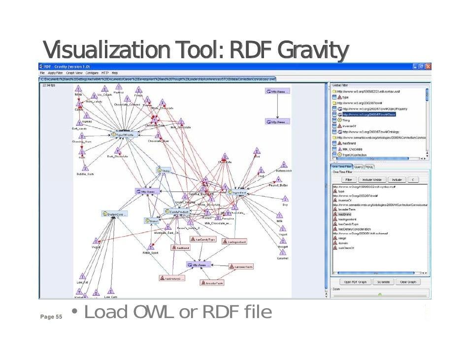 A Survey Taxonomy Building Tools