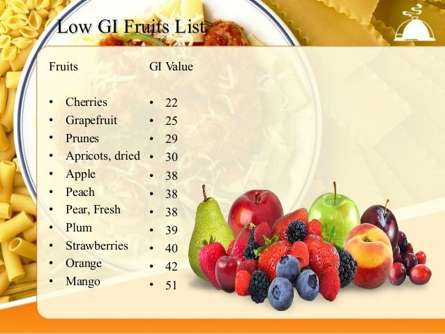 Low Glycemic Food Chart List PrintableGlycemicPrintable Coloring