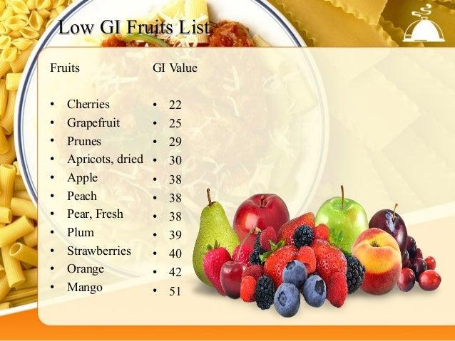 glycemic index fruit fruit decorations