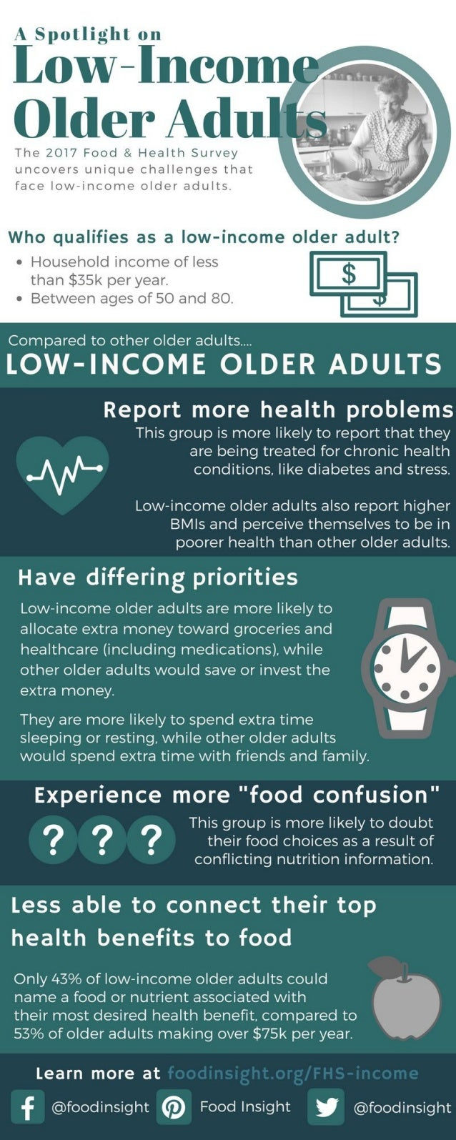 A Spotlight on Low-Income Older Adults