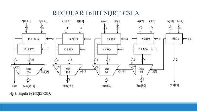 Low power & area efficient carry select adder