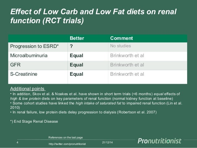 The effects of low carbohydrate and low fat diet on the condition of the heart