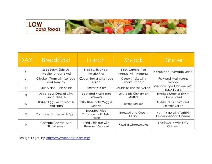 Low Carb Diet Menu Planner