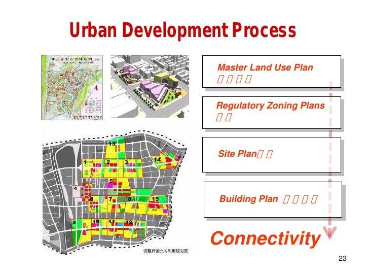 Irish urban land development essay