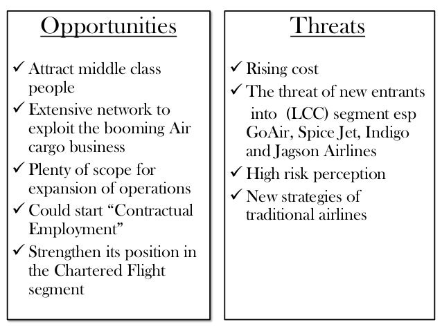 low cost airlines the operations strategies Operation cost control strategies for airlines yu-hern chang and pei-chi shao 12th wctr, july 11-15, 2010 –lisbon, portugal 2 1 introduction the airline industry is a service industry with.