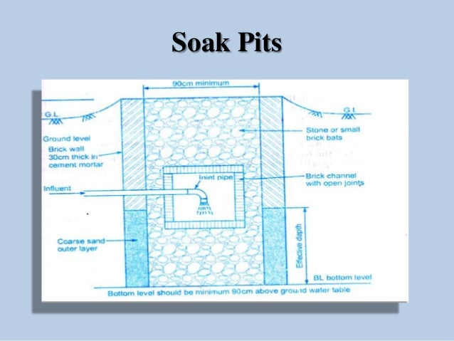 Low Cost Sanitation Systems