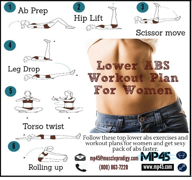 Lower abs workout plan for women