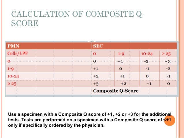 CALCULATION OF COMPOSITE Q- SCORE Use a specimen with a Composite Q score of +1, +2 or +3 for the additional tests. Tests ...