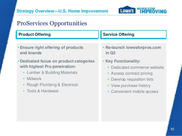 Lowe's after C&C investor power point