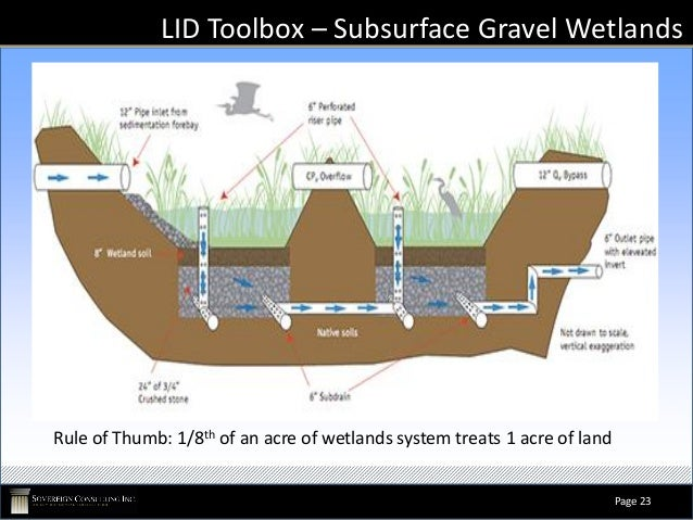 Low Impact Development Stormwater : Low impact development stormwater management design and