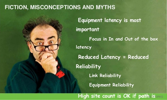 AVIAT NETWORKS FICTION, MISCONCEPTIONS AND MYTHS Equipment latency is most important Focus in In and Out of the box latenc...