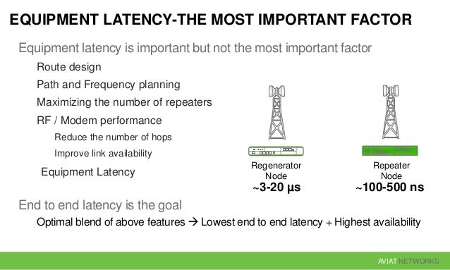 AVIAT NETWORKS EQUIPMENT LATENCY-THE MOST IMPORTANT FACTOR Equipment latency is important but not the most important facto...
