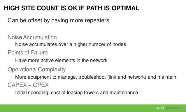 AVIAT NETWORKS HIGH SITE COUNT IS OK IF PATH IS OPTIMAL Can be offset by having more repeaters Noise Accumulation Noise ac...