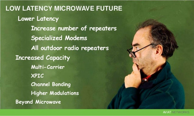 AVIAT NETWORKS LOW LATENCY MICROWAVE FUTURE Lower Latency Increase number of repeaters Specialized Modems All outdoor radi...