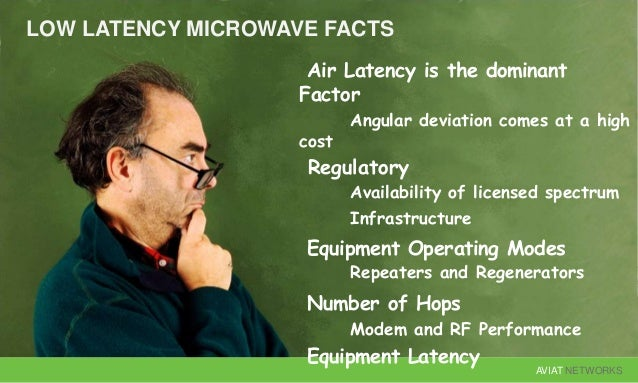 Low latency Microwave: Fact, Fiction & Future Slide 3